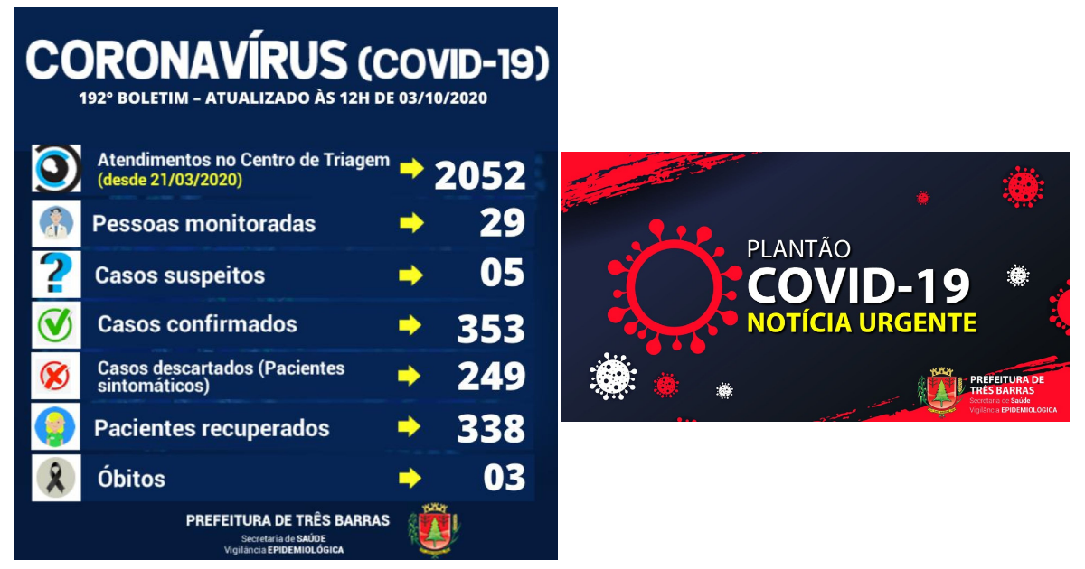 Confirmados dois novos casos de covid-19 em Três Barras nesta sexta-feira