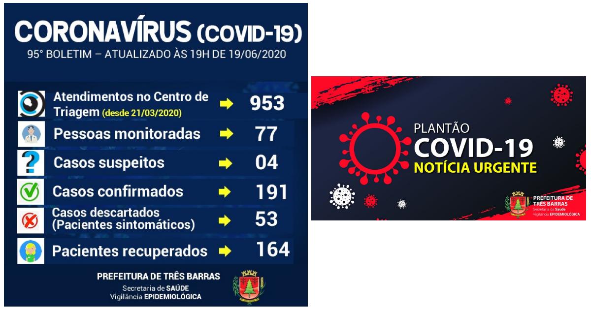 Covid-19: 220 pessoas testaram negativo nesta sexta-feira; registrados 11 novos casos positivos