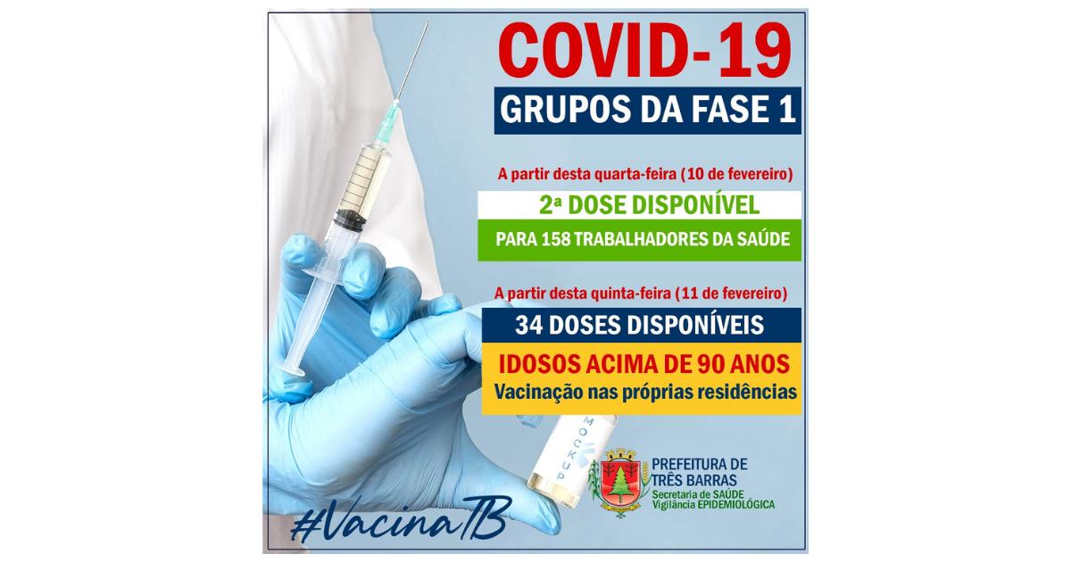 Covid-19: Idosos começam a ser vacinados nesta quinta-feira em Três Barras