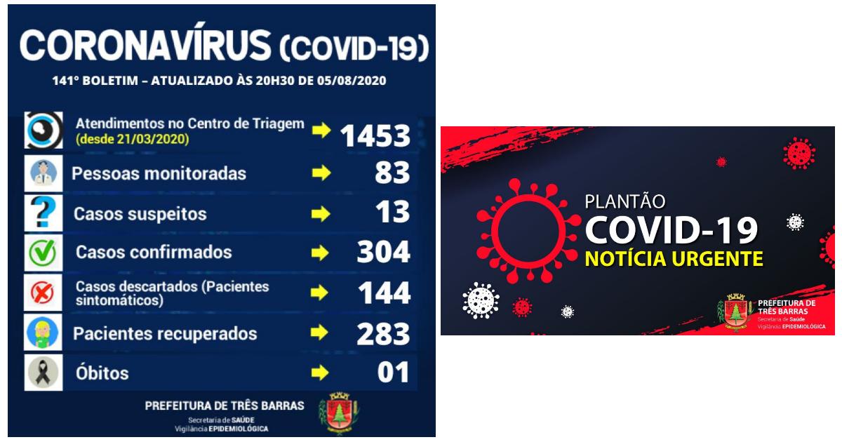 Três Barras anuncia três novos casos de covid-19 nesta quarta-feira; há 283 recuperados