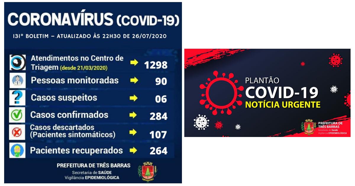 Três Barras confirma quatro novos casos de covid-19 neste domingo