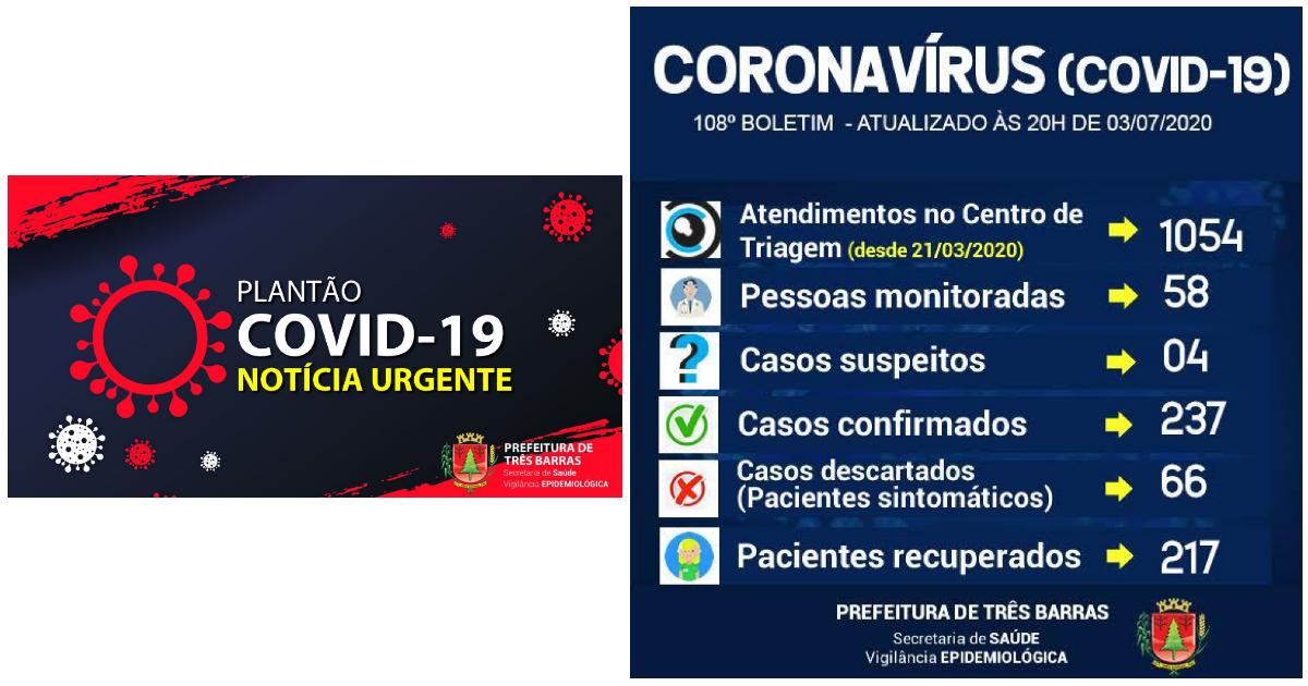 Três Barras confirma seis novos casos de covid-19 nesta sexta-feira; há 217 recuperados