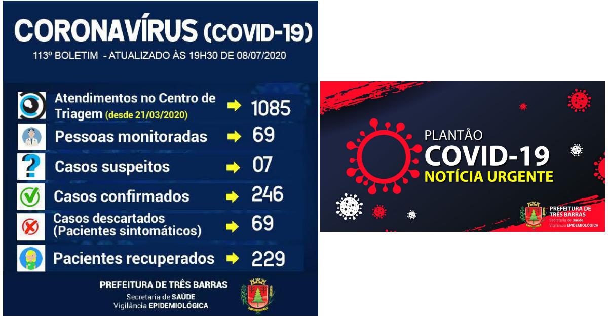 Três Barras registra uma alta de positivado e novo caso de covid-19 nesta quarta-feira