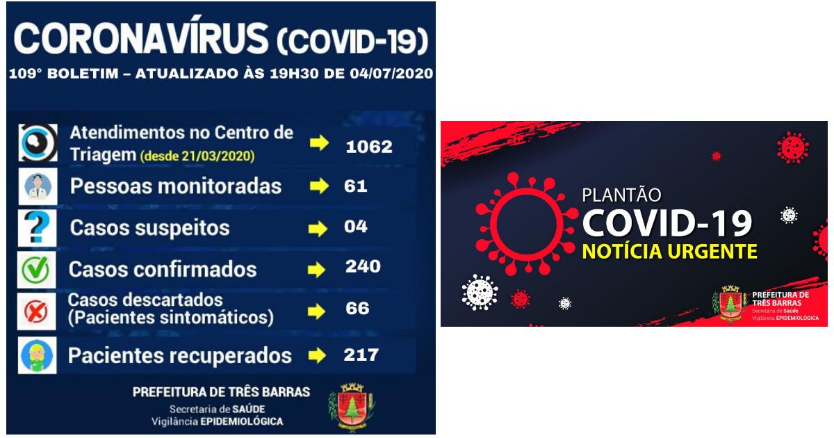 Três Barras: testes rápidos confirmam mais três casos de covid-19 neste sábado