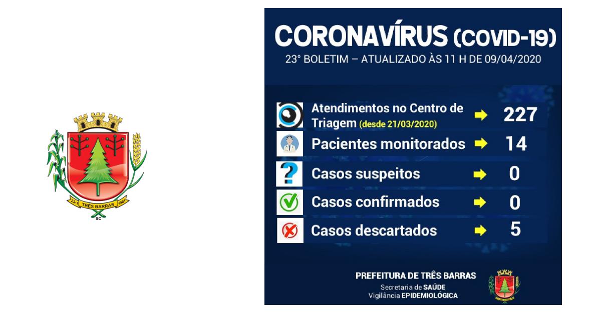 Vigilância Epidemiológica monitora 14 pacientes com sintomas gripais em Três Barras